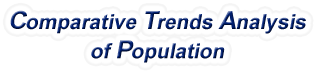California - Comparative Trends Analysis of Population, 1969-2016